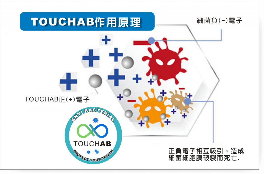 touchab