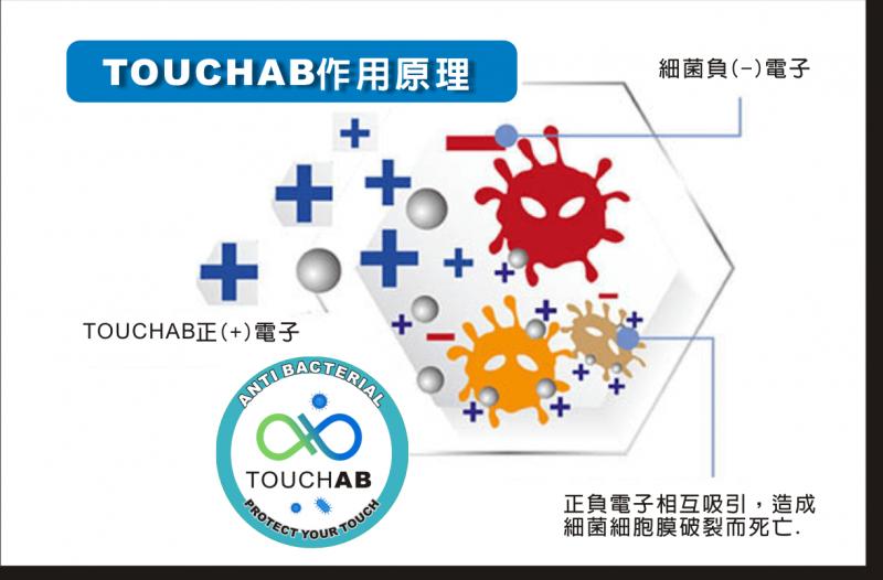 touchab-ch